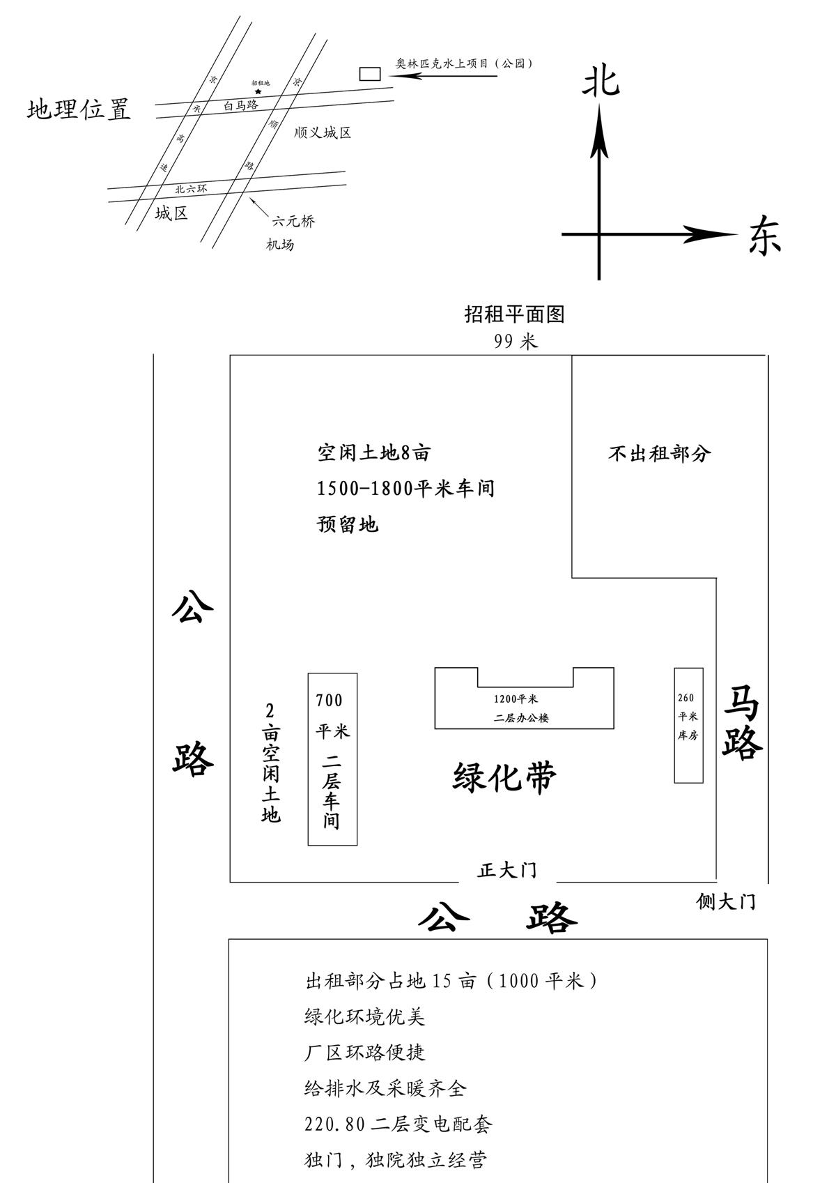 楼房电路线路图